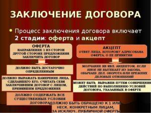 Основные понятия гражданского законодательства – оферта и акцепт. Правовой анализ.