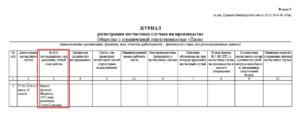 Журнал регистрации несчастных случаев на производстве образец