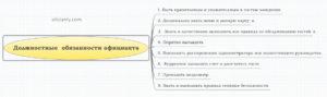 Должностная инструкция официанта образец бланк. Должностные обязанности официанта