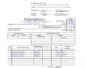 Платежная ведомость образец бланк
