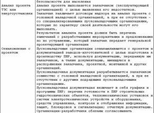 Договор на шеф-монтажные работы образец бланк