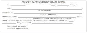 Расписка в получении денежных средств по договору займа