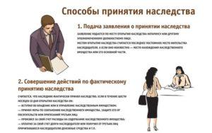 Какие документы нужны для открытия наследственного дела