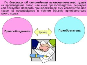 Договор об отчуждении исключительного права на произведение образец бланк