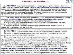 Договор авторского заказа с отчуждением исключительных прав