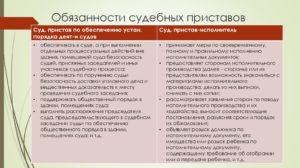 Обязанности судебных приставов по исполнительному листу