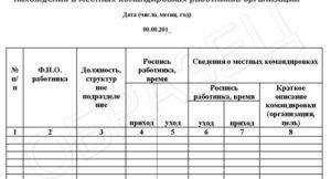 Журнал регистрации командировок образец бланк
