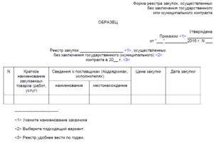 Реестр контрактов образец бланк