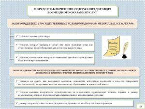 Существенные условия договора возмездного оказания услуг