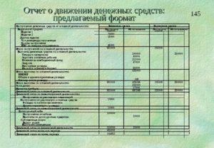 Отчет о потраченных денежных средствах образец бланк