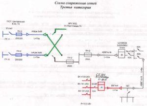 Балансовая принадлежность электрических сетей