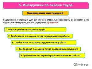 Типовые инструкции по охране труда по профессиям и видам работ