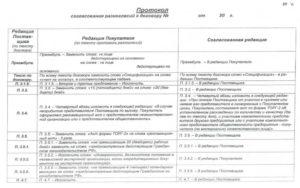 Протокол разногласий к протоколу согласования разногласий образец бланк