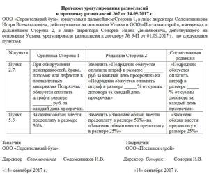 Форма протокола разногласий к договору