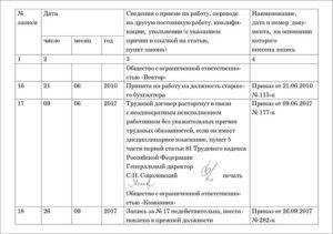 Восстановление на работе ТК РФ
