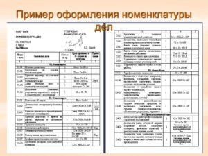 Номенклатура дел отдела кадров образец бланк