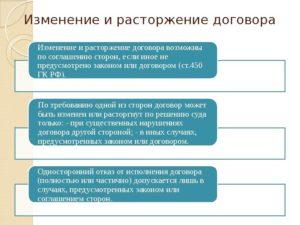 Расторжения договора аренды ГК РФ