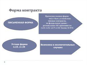 Муниципальный государственный контракт образец бланк