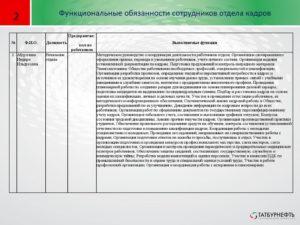 Должностная инструкция кадровика образец бланк. Должностные обязанности кадровика.