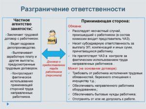 Соглашение о разграничении ответственности