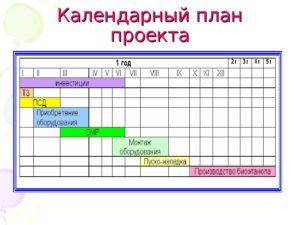 Что такое календарный план
