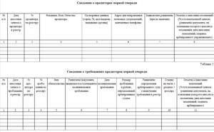 Реестр требований кредиторов образец бланк