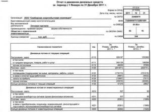 Отчет о движении денежных средств образец бланк