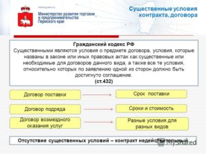 Гражданский кодекс договор комиссии