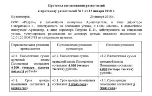 Протокол разногласий к договору образец бланк