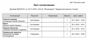 Лист согласования договора образец бланк