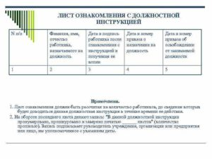 Лист ознакомления с должностной инструкцией образец бланк