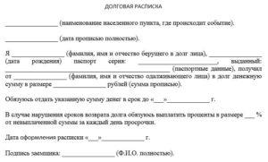 Расписка о долге образец бланк