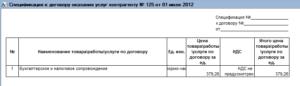 Спецификация к договору на оказание услуг образец бланк