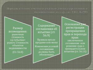 Резервирование земель для государственных и муниципальных нужд