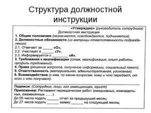 Должностная инструкция супервайзера образец бланк и должностные обязанности