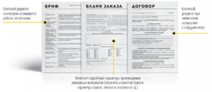 Договор на размещение рекламы в журнале образец бланк