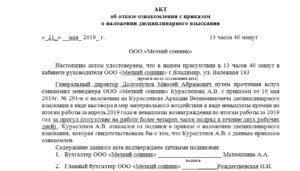 Акт об отказе от подписания уведомления об увольнении