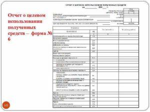 Отчет о целевом использовании полученных средств образец бланк