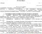 Договор публичной оферты на оказание услуг образец бланк